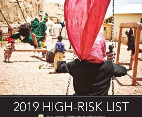 SIGAR High-Risk List: Most Serious Threats to Afghanistan's Reconstruction